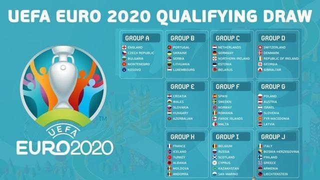 lịch thi đấu euro 2020