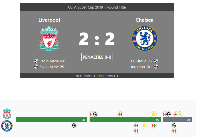 liverpool and chelsea